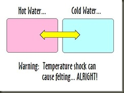 temperature shock